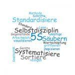 Mit 5S systematisch zum Standard. Wordcloud.