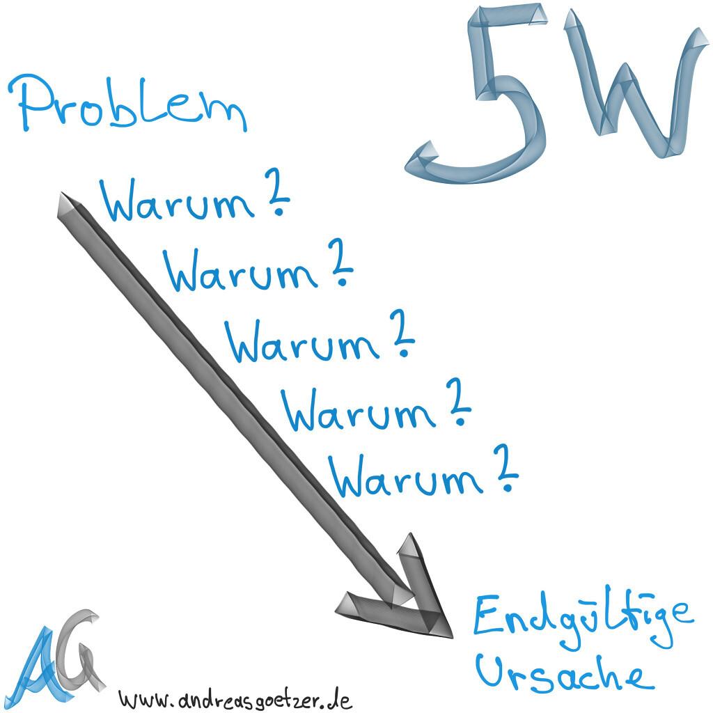 5W ist eine Methode bzw. Werkzeug aus dem Wertschöpfungsmanagement bzw. Lean Management. Endgültige Ursache für ein Problem.